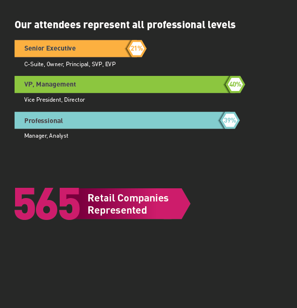 565 retail companies represented. Our attendees represent all professional levels.